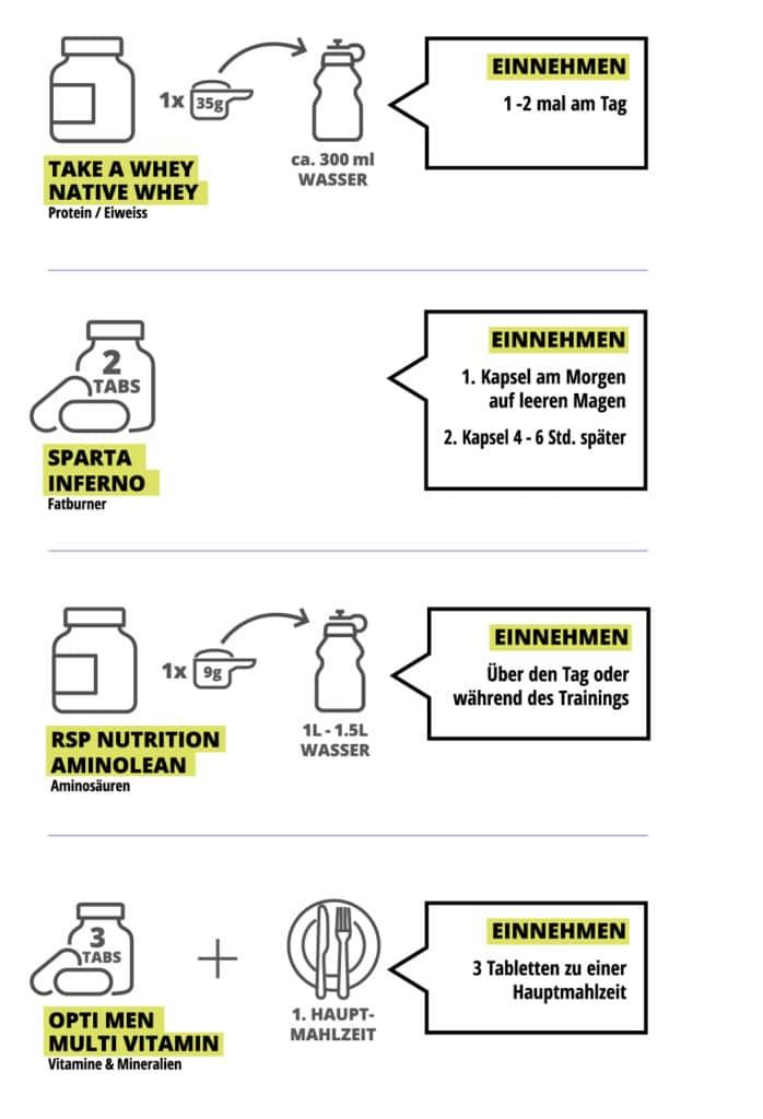 fatburner kaufen fettverbrennung für den mann supplement shop nahrungsergänzungsmittel kaufen muskelaufbau